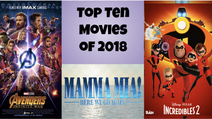 popular movies 2018 and 2019